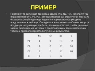 ПРИМЕР Предприятие выпускает три вида изделий (N1, N2, N3), используя три вид