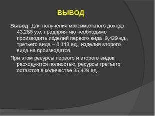 ВЫВОД Вывод: Для получения максимального дохода 43,286 у.е. предприятию необх