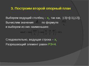3. Построим второй опорный план Выберем ведущий столбец – x3, так как, |-3|>{