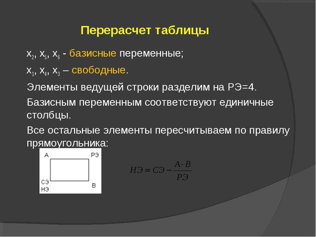 Перерасчет таблицы x2, x5, x6 - базисные переменные; x1, x4, x3 – свободные....