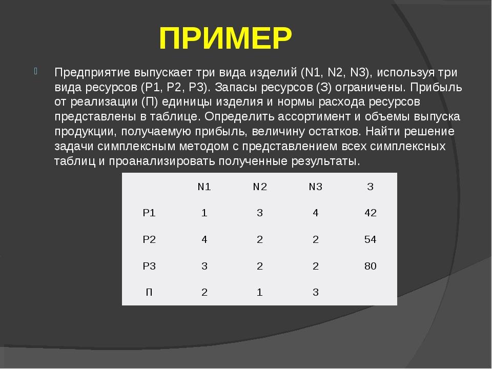 ПРИМЕР Предприятие выпускает три вида изделий (N1, N2, N3), используя три вид...
