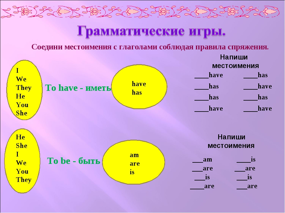 I We They He You She have has He She I We You They am are is Соедини местоим...