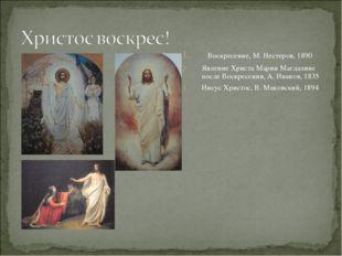 Воскресение, М. Нестеров, 1890 Явление Христа Марии Магдалине после Воскресе