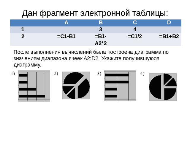 Дан фрагмент электронной таблицы: После выполнения вычислений была построена...