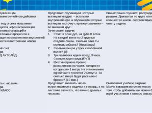 Этап актуализации и проблемного учебного действия  Задача: подготовка мышлен