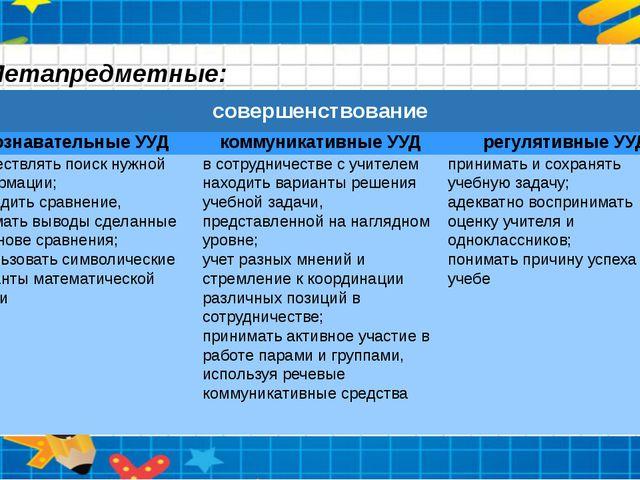 Метапредметные: совершенствование познавательные УУД коммуникативные УУД регу...