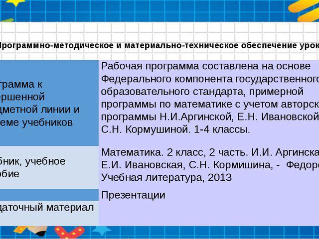Программно-методическое и материально-техническое обеспечение урока Программа...