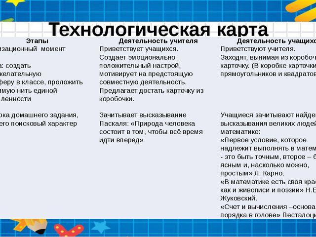 Технологическая карта Этапы Деятельность учителя Деятельность учащихся Органи...