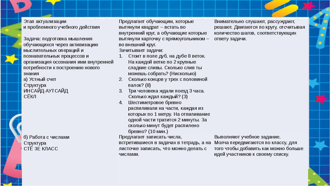 Этап актуализации и проблемного учебного действия  Задача: подготовка мышлен...