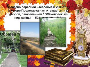 Согласно переписи населения в 2006 году в хуторе Пролетарка насчитывается 412