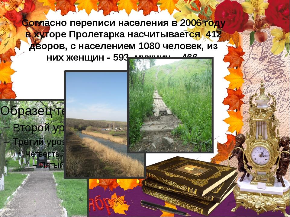 Согласно переписи населения в 2006 году в хуторе Пролетарка насчитывается 412...