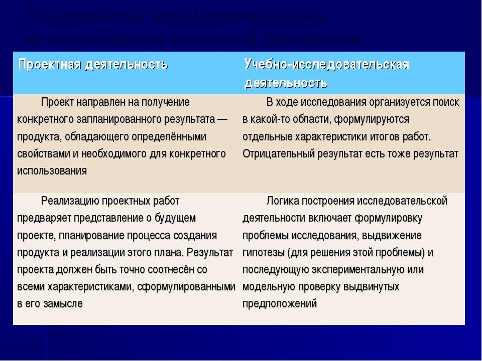 Специфические черты (различия) учебно-исследовательской и проектной деятельно...