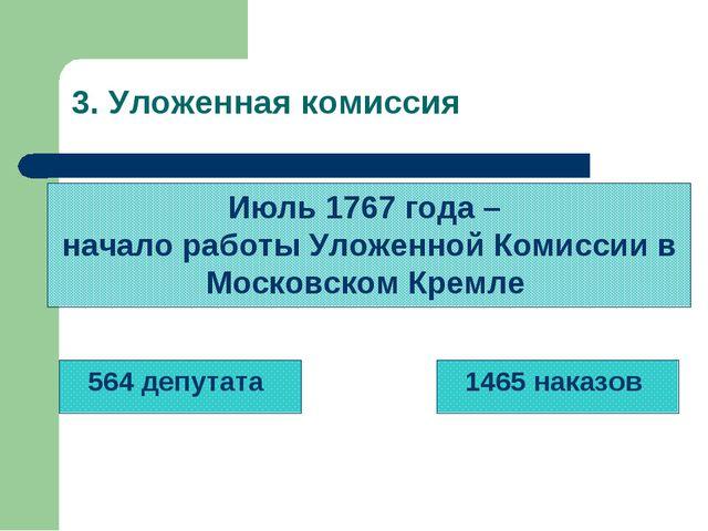 3. Уложенная комиссия Июль 1767 года – начало работы Уложенной Комиссии в Мос...