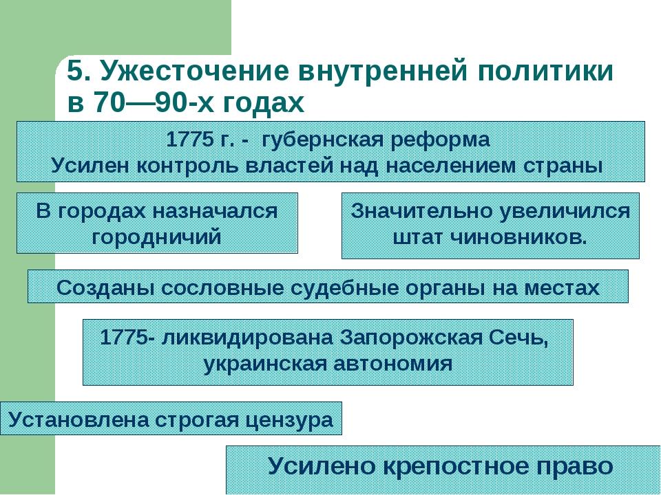 5. Ужесточение внутренней политики в 70—90-х годах 1775 г. - губернская рефор...