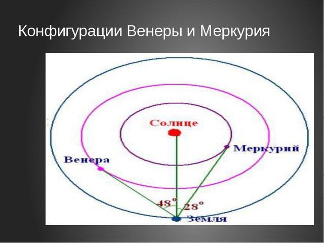 Конфигурации Венеры и Меркурия