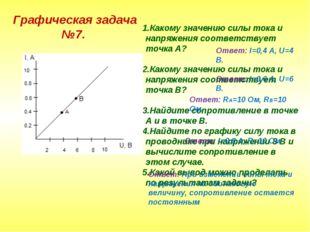 Какому значению силы тока и напряжения соответствует точка А? Какому значению