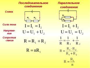 Последовательное соединениеПараллельное соединение Схема  Сила тока Нап