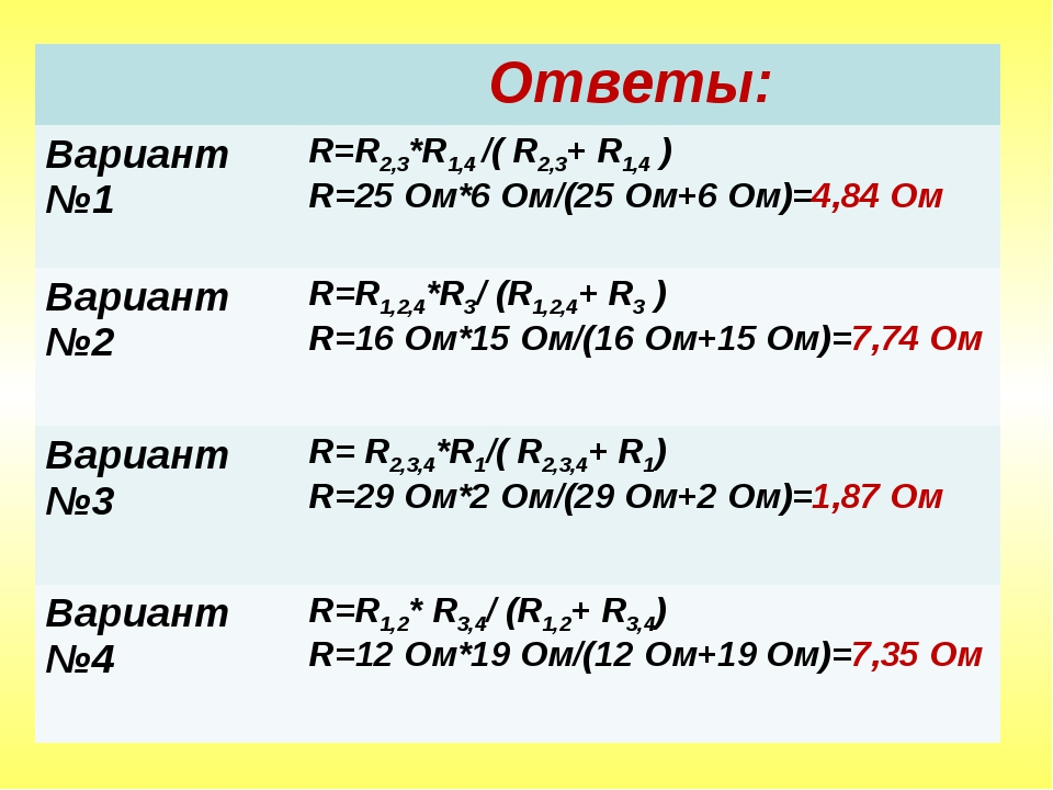 Ответы: Вариант №1R=R2,3*R1,4 /( R2,3+ R1,4 ) R=25 Ом*6 Ом/(25 Ом+6 Ом)=4,...