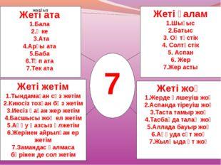 1 7 жалғыз Жеті ата 1.Бала 2.Әке 3.Ата 4.Арғы ата 5.Баба 6.Түп ата 7.Тек ата
