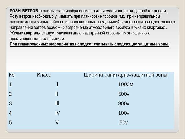 РОЗЫ ВЕТРОВ –графическое изображение повторяемости внтра на данной местности...