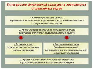 Типы уроков физической культуры в зависимости от решаемых задач 1.Комбинирова