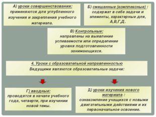 4.Урокис образовательнойнаправленностью Ведущими являются образовательные за