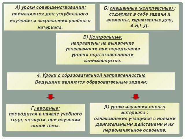 4.Урокис образовательнойнаправленностью Ведущими являются образовательные за...