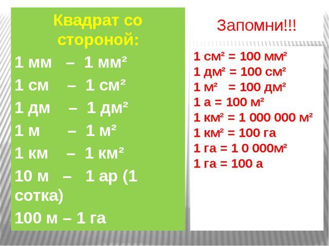 Запомни!!! Квадрат со стороной: 1 мм – 1 мм² 1 см – 1 см² 1 дм – 1 дм² 1 м –...