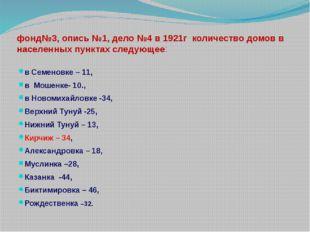 фонд№3, опись №1, дело №4 в 1921г количество домов в населенных пунктах следу