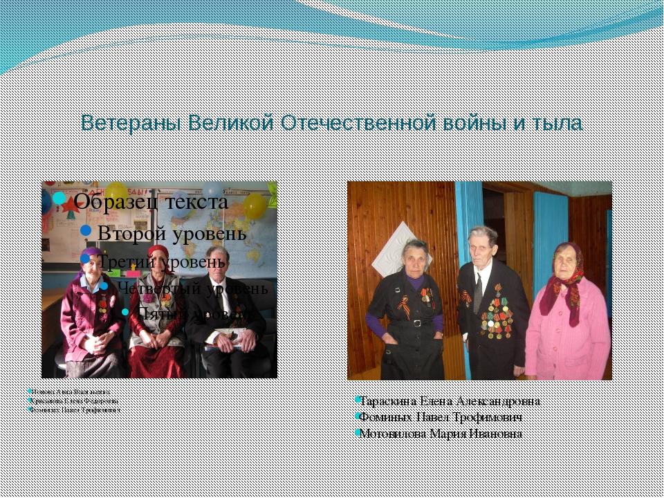 Ветераны Великой Отечественной войны и тыла Ионова Анна Васильевна Хрисанова...