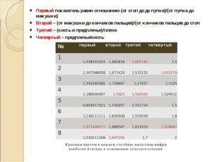 Первый показатель равен отношению (от стоп до до пупка)/(от пупка до макушки)