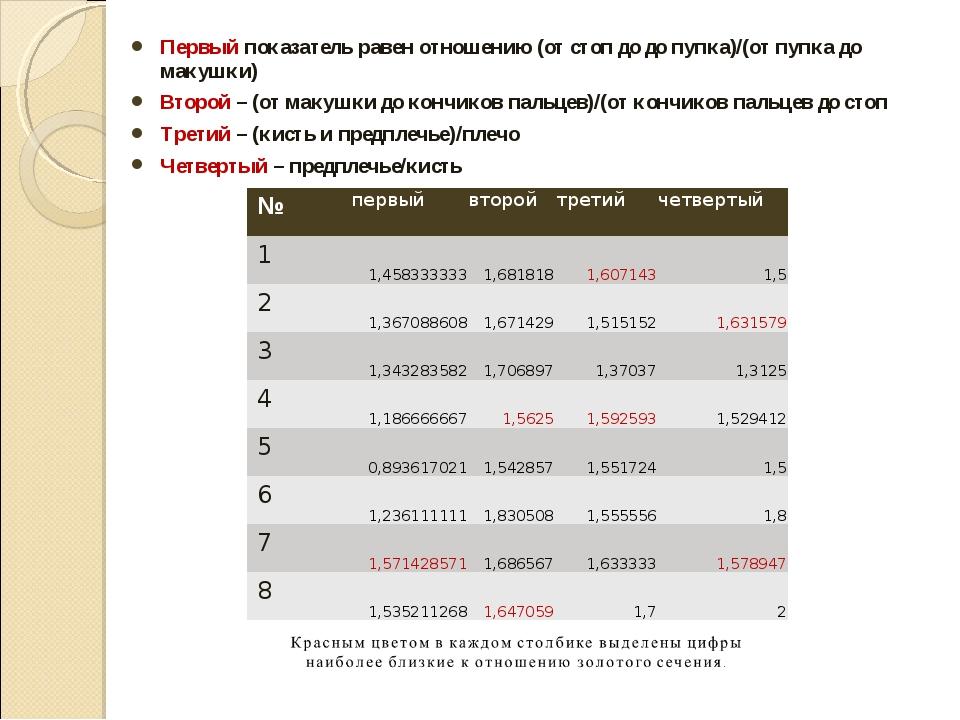 Первый показатель равен отношению (от стоп до до пупка)/(от пупка до макушки)...