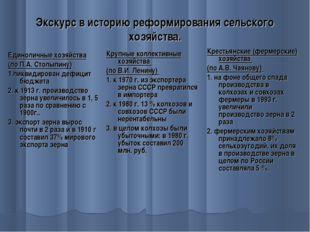 Экскурс в историю реформирования сельского хозяйства. Единоличные хозяйства (