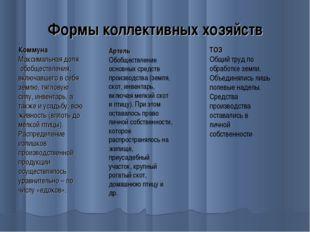 Формы коллективных хозяйств Коммуна Максимальная доля обобществления, включав