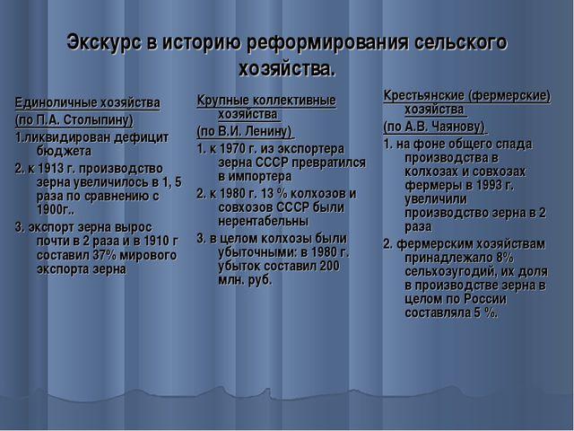 Экскурс в историю реформирования сельского хозяйства. Единоличные хозяйства (...
