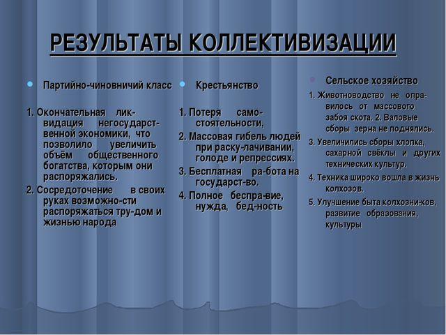 РЕЗУЛЬТАТЫ КОЛЛЕКТИВИЗАЦИИ Партийно-чиновничий класс 1. Окончательная ликвид...