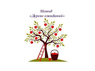 Метод «Дерево ожиданий»