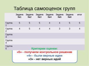 Таблица самооценок групп Критерии оценки: «5» - получили контрольное решение