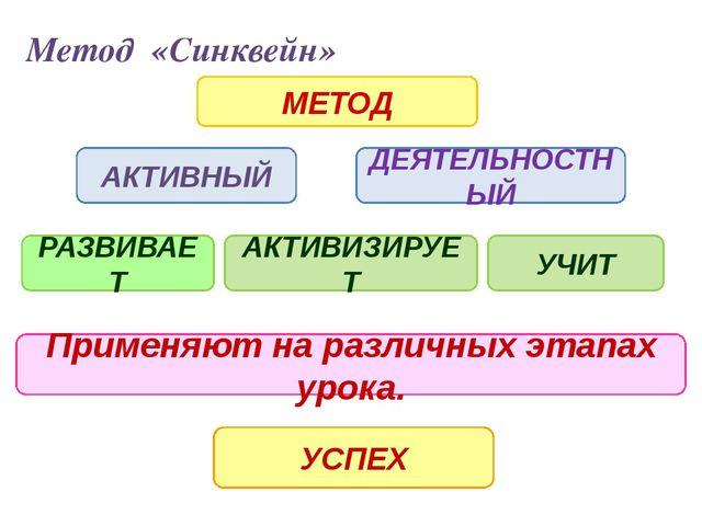 АКТИВНЫЙ МЕТОД ДЕЯТЕЛЬНОСТНЫЙ Применяют на различных этапах урока. УСПЕХ РАЗВ...