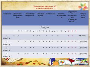 Общая карта занятости ВД в начальной школе Параллели Спортивно - оздоровитель