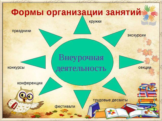 кружки Формы организации занятий Внеурочная деятельность праздники секции ко...