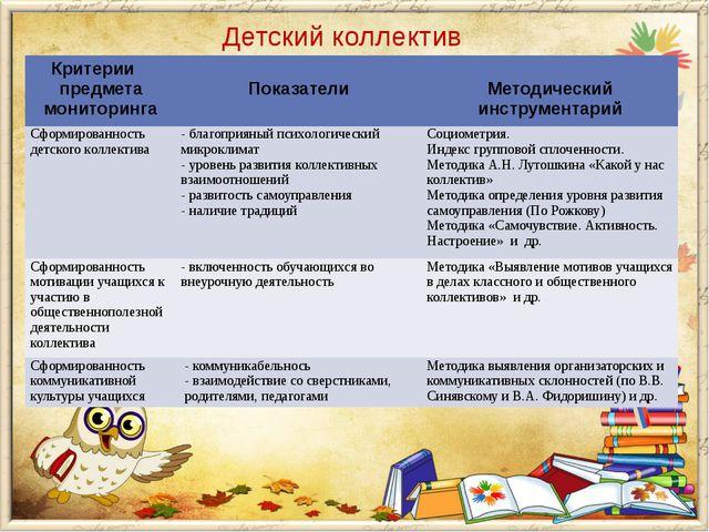 Детский коллектив Критерии предмета мониторинга Показатели Методическийин...