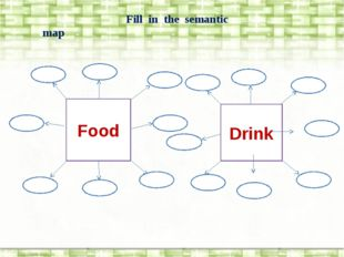 Food Drink Fill in the semantic map