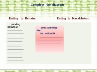 Complete the diagram Eating in Britain: Eating in Kazakhstan: both countries
