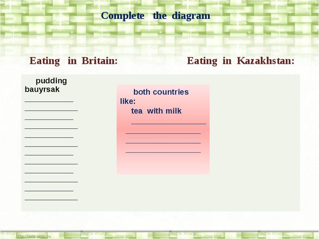 Complete the diagram Eating in Britain: Eating in Kazakhstan: both countries...
