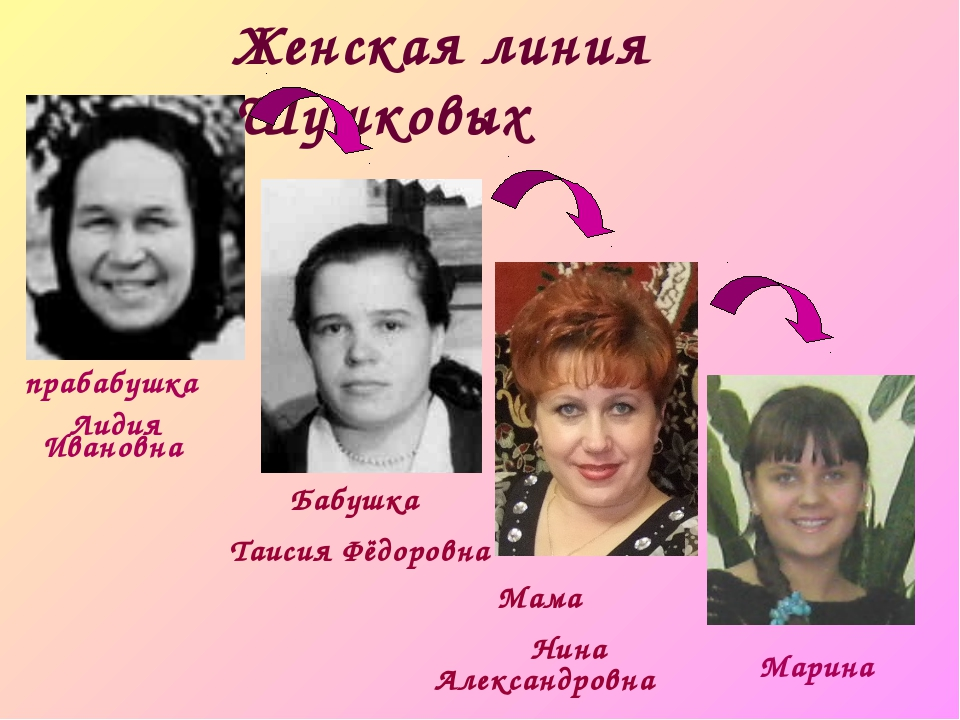 Женская линия Шушковых прабабушка Лидия Ивановна Марина Бабушка Таисия Фёдоро...