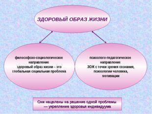 ЗДОРОВЫЙ ОБРАЗ ЖИЗНИ философско-социологическое направление здоровый образ жи