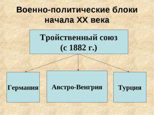 Военно-политические блоки начала ХХ века Тройственный союз (с 1882 г.) Герман