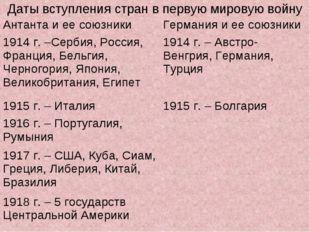Даты вступления стран в первую мировую войну Антанта и ее союзникиГермания и
