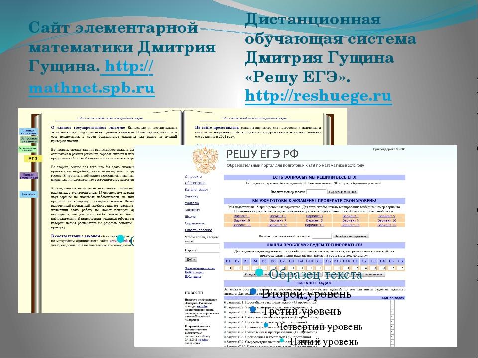 Сайт элементарной математики Дмитрия Гущина. http://mathnet.spb.ru Дистанционна